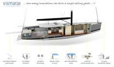 Vismara V50 Deck Salon Baltic Yachts, Luxury Yachts, Sailboats, Innovation, Sailing, Pilot, Deck, Layout, Concept