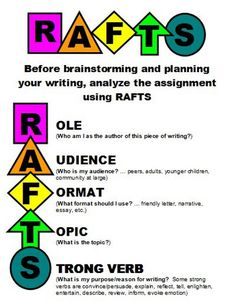 Good stuff to know when writing a novel.