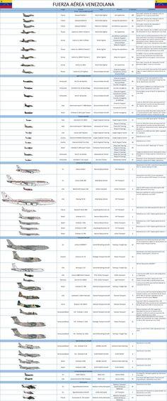 Fuerza Aerea Venezolana by kike-92 on DeviantArt