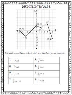Calculus - Teaching Definite Integrals by Teaching High School Math!