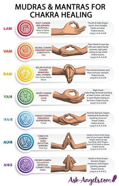 Awakening Chakras with Hand Mudras & Mantra Sounds Every chakra in your body has a chakra sound associated with it, also known as a bija mantra or seed mantra. These chakra sounds are very. Chakra Meditation, Kundalini Mantra, Chakra Mantra, Mantra Meditation, Meditation For Healing, Crystals For Meditation, Benefits Of Meditation, Kundalini Tattoo, Meditation Sounds