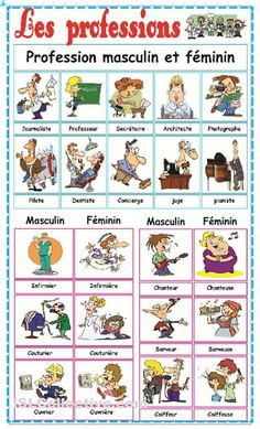 Learn French online with the Rocket French free trial. Learning French is fast and easy with our audio course, software and French language lessons. French Language Lessons, French Language Learning, French Lessons, French Teaching Resources, Teaching French, How To Speak French, Learn French, Learn Espanol, French Worksheets