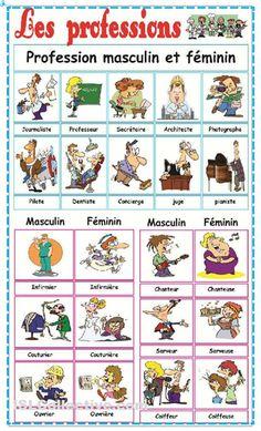 Français IES Santa BárbaraNiveau A1-A2: Le féminin des noms de professions