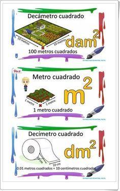 Láminas de unidades de medida de superficie (Orientacionandujar.es)