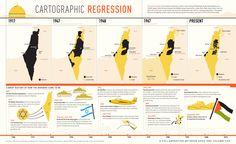 israeli-palestinian-conflict.jpg (2000×1225)