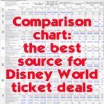 Where to find the best Disney World ticket deals