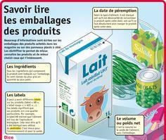 Fiche exposés : Savoir lire les emballages des produits