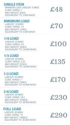 #prices #wastedisposal