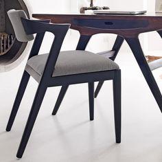 One Desk, Three Looks | Sheila Zeller Interiors