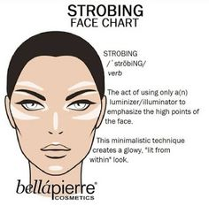 MAKEUP | STROBING FOR MATURE SKIN!