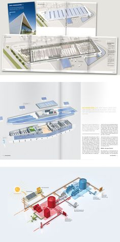 0249 SMA Magazine – Solar Systems # infographics