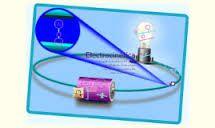 Existen dos tipos de fenómenos eléctricos: electrostáticos y electrocinéticos. A continuación se aclarará el concepto de electrocinética, una rama de la física que se ocupa del estudio de las cargas eléctricas en movimiento y los fenómenos que provoca. Dichas cargas eléctricas son propiedad de la materia y tienen la capacidad de moverse en una dirección determinada. Además, éstas pueden ser tanto positivas (protones) como negativas (electrones). Rivera.