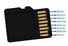 MicroSD Card Pinout -->> Looking for a incredible deal? ==> Check the link in bio. Electronics Projects, Electronic Circuit Projects, Electrical Projects, Electronics Components, Electronic Engineering, Electronics Gadgets, Engineering Technology, Computer Technology, Computer Science