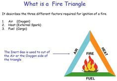 Everything we do at Sea Fire Triangle, Tanker Ship, Inert Gas, Oil Tanker, Everything, Knowledge, Sea, The Ocean, Ocean