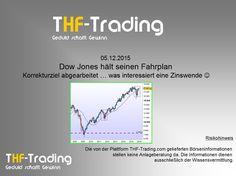 Dow Jones hält seinen Fahrplan. Was interessiert eine Zinswende  auf zu ...