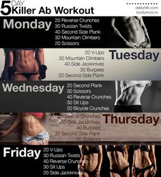 "5-Dayseries  We all know that abs are made in the kitchen. However, there are specific moves that you can do to make those muscles defined and give it a little ""pop."" Whether you are going on a summer cruise or just headed to your neighbor's pool party, here is a 5 day total ab workout plan to get your abs to where they need to be! Be prepared to sweat a little!  Monday  20 Reverse Crunches 30 Russian Twists 40 Second Side Plank 30 Mountain Climbers 20 Scissors Tuesday   20 V-Ups 30 Mountain…"