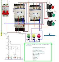 Esquemas eléctricos: Esquema inversión de giro pasando por paro de mani...