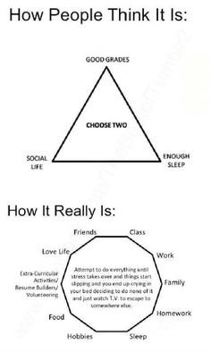 Good grades, Social life, Enough sleep... How people think it is VS. how it really is