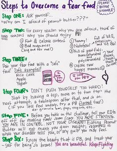 Eating plan for anorexia recovery