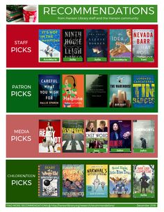 Recommendations from the Hanson Public Library staff and community memebers A Man Called Ove, Starting A Book, Accelerated Reader, Lexile, Popular Books, What To Read, The Hamptons, Public, Community