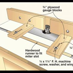 Quick and easy router table plans for the shop pinterest gauge blocks keyboard keysfo Image collections