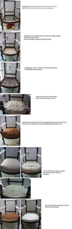 comment retapisser un fauteuil louis philippe