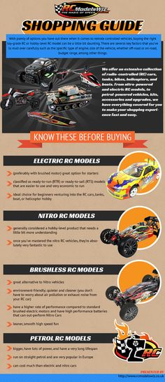 Get this great quick guide when shopping for RC cars, boats, helicopters, tanks & bikes brought to you by http://www.rcmodelswiz.co.uk/.