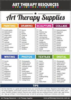 8 Types of Art Therapy To Help Your Clients is part of Therapeutic art - The type of art therapy chosen should be focused on the client's wellbeing and outcomes that benefit the client FREE Art Supplies List included Self Care Activities, Art Therapy Activities, Art Therapy Schools, Therapy Worksheets, Why Is Art Important, Art Therapy Projects, Therapy Ideas, Elementary Counseling, Elementary Art