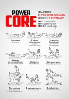 Core workout toned abs workout, calisthenics workout, keep fit, best core. Band Workout, Abs Workout Video, Gym Workout Tips, Calisthenics Workout, Ab Workout At Home, Abs Workout For Women, At Home Workouts, Core Workouts, Core Exercises