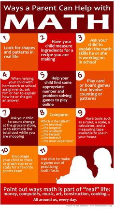 Ways Parents Can Help with Math – For the Teachers – Nice poster