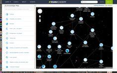 khanacademy knowledge map - Google 검색