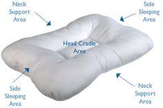 Cervical Indentation Sleep Pillow