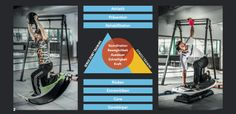 SENSO ZONE   wow2sports Fitness, Training, Work Outs, Excercise, Onderwijs, Race Training, Exercise, Studying, Workouts