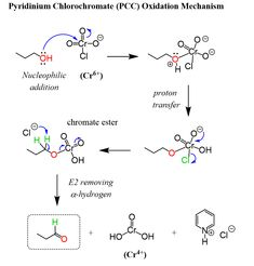 Pin on Reactions of Alcohols with Practice Problems