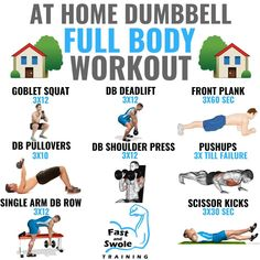 Gym closed and need a workout you can do at home with only a set of dumbbells? Gym closed and need a workout you can do at home with only a set of dumbbells? Full Body Dumbbell Workout, Full Body Workout At Home, At Home Workout Plan, At Home Workouts, Gym Workout Chart, Gym Workout Tips, Week Workout, Workout Men, Mini Workouts