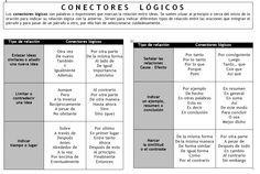 conectores+lógicos.jpg 1,011×679 pixels