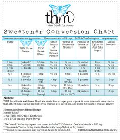 Sweetener Conversion Chart Included Gentle Sweet Thm