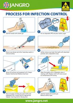 Infection Control Chart