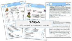 Leçons (sous forme de carte mentale) et évaluations en français et mathématiques - Cycle 3 ~ Orphéecole