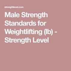 Male Strength Standards for Weightlifting (lb) - Strength Level