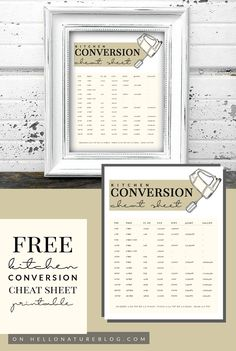 Forget second-guessing your measurements with this kitchen conversion chart printable. Makes for great wall decor, too!