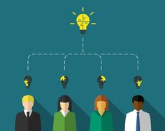 ENTREPRENEURIAL CREATIVITY AND INNOVATION (part 3)