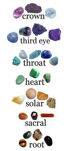 CROWN: Quartz, Amethyst, Celestite, Jade, Diamond, Gold Calcite,    THIRD EYE: Amethyst, Fluorite, Lapis Lazuli, Sodalite, Azurite    THROAT: Aquamarine, Lapis Lazuli, Turquoise, Celestite, Blue-Laced Agate    HEART: Emerald, Jade, Aventurine Quartz, Rose Quartz, Sugilte    SOLAR: Citrine, Rose Quartz, Aventurine Quartz, Malachite, Iron Pyrite (fools gold)    SACRAL: Citrine, Carnelian, Rutilated Quartz, Golden topaz    ROOT: Agate, Bloodstone, Tiger's Eye, Hematite, Carnelian, Rhodochrosi