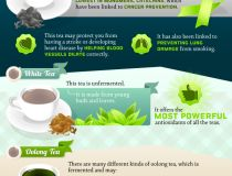 Why coffee and tea are amazing for you