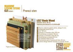 Lesoteka-CLT-Basic-WOOD-prerez.jpg (800×572)