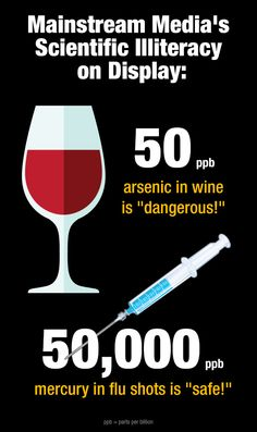 Mainstream media falls for California wine arsenic HOAX story: wine industry victimized by scientifically illiterate reporting