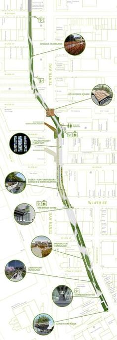 Highline - site plan and context layout inspiration