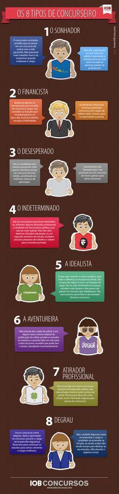 #infographic layout 8 characteristics