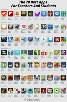 70 Best Apps for Teachers and Students
