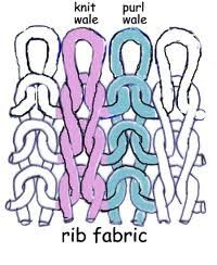 1/1 rib knit